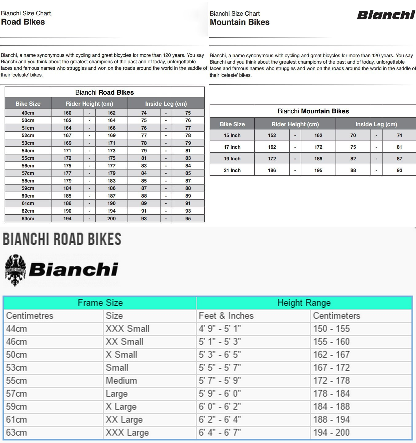 Fitting Bianchi did I get it wrong!? | CycleChat Cycling Forum