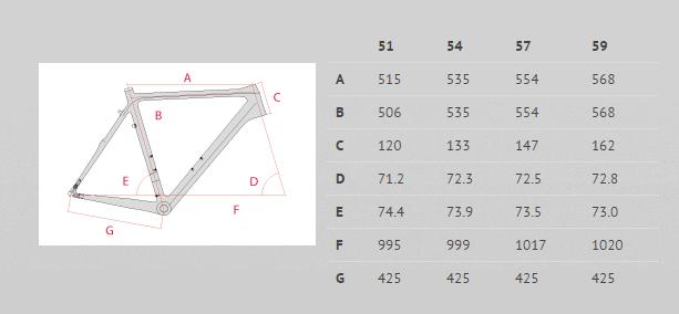 Corratec CCT Cross Carbon геометрия