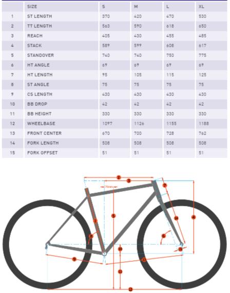 KONA Hei Hei DL Race 29 2016 геометрия
