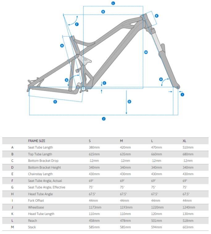 Mondraker Foxy Alloy 2015 геометрия