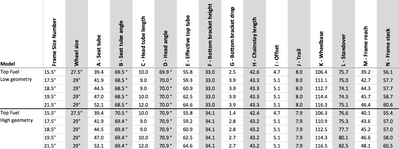 гTrek Top Fuel 9 2016 геометрия