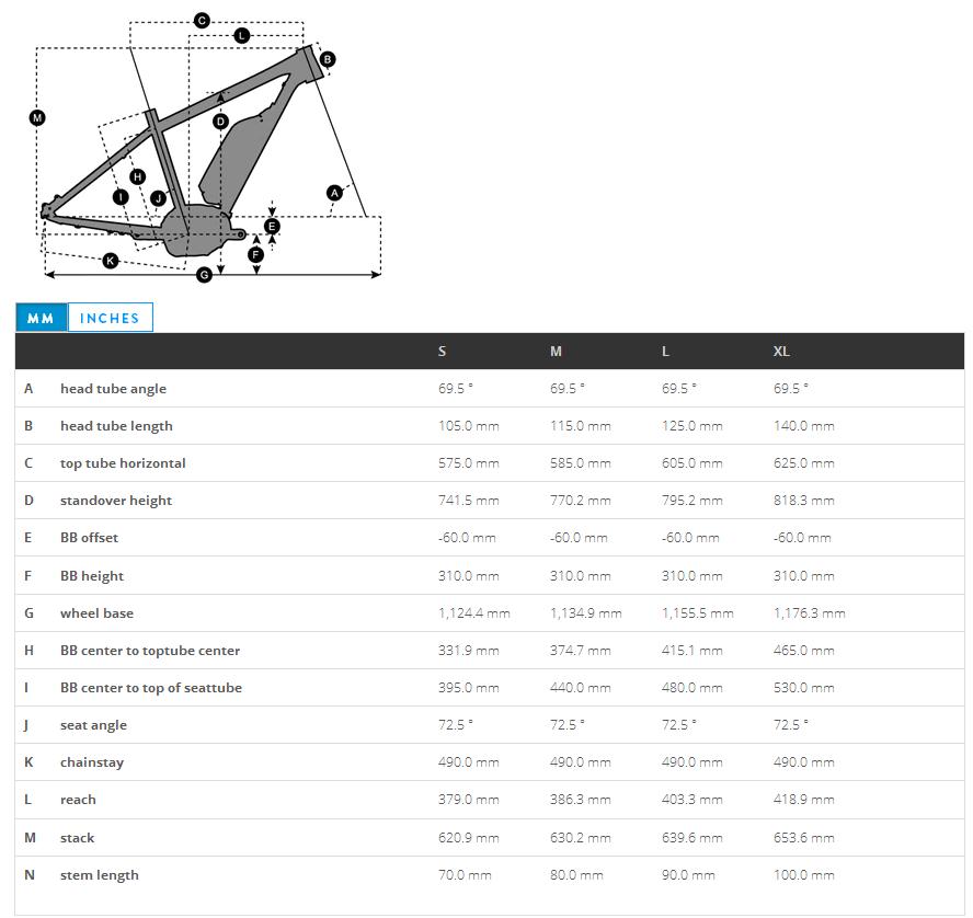 Scott E-Aspect 920 2016 геометрия