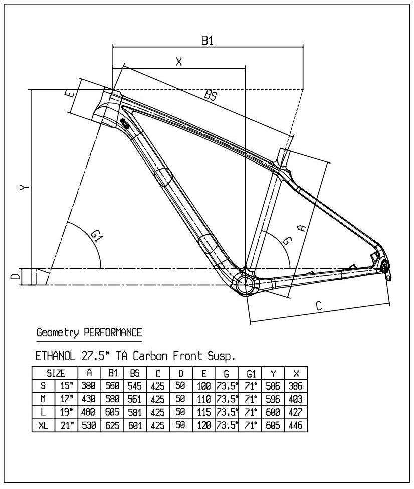 Bianchi Ethanol 27.1 геометрия