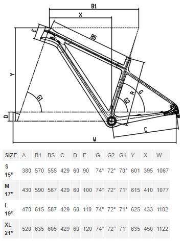 Bianchi Methanol CV 9.1 2017 геометрия