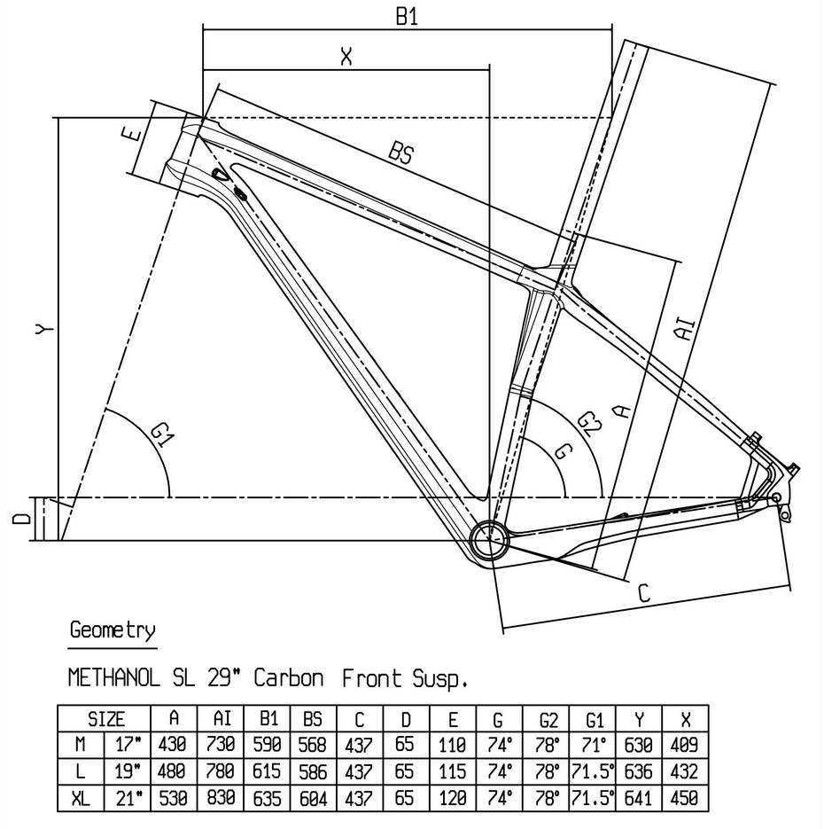 Bianchi Methanol 29 SX геометрия