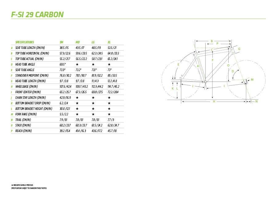 Cannondale F-SI Carbon 1 геометрия