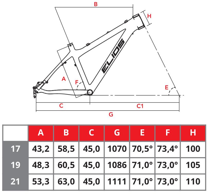 Elios Limit 29 геометрия