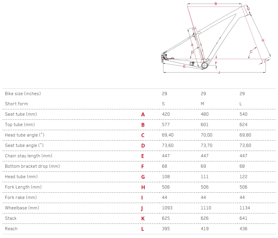 Focus Raven 29R 1.0 XC Team геометрия