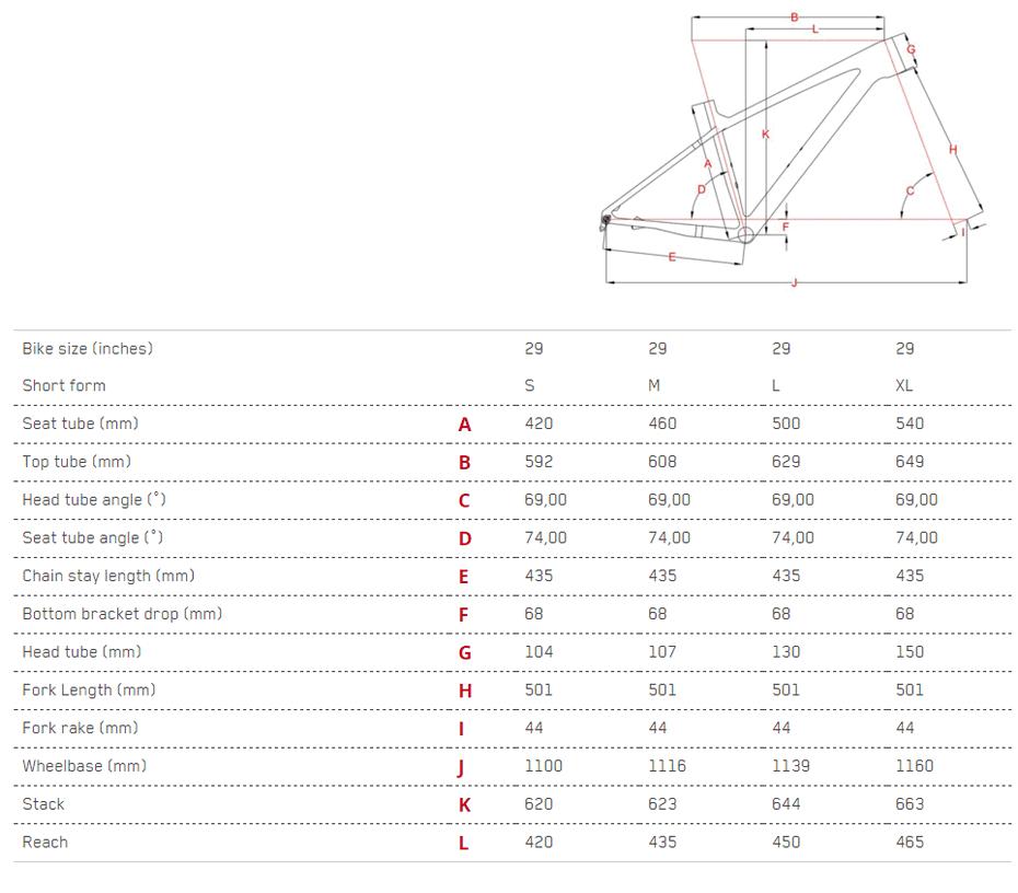 Focus Raven Max Pro 29 геометрия
