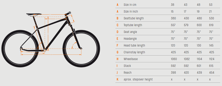 KTM Aera 27 Comp 2016 geometry