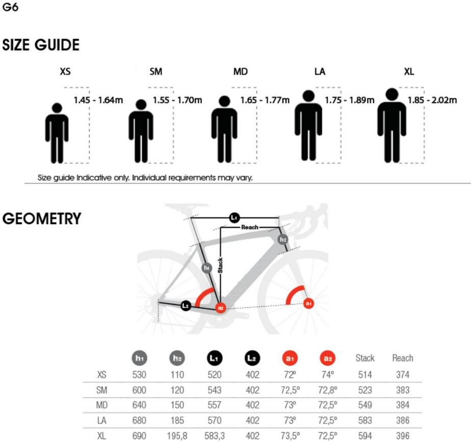 bh g6 геометрия