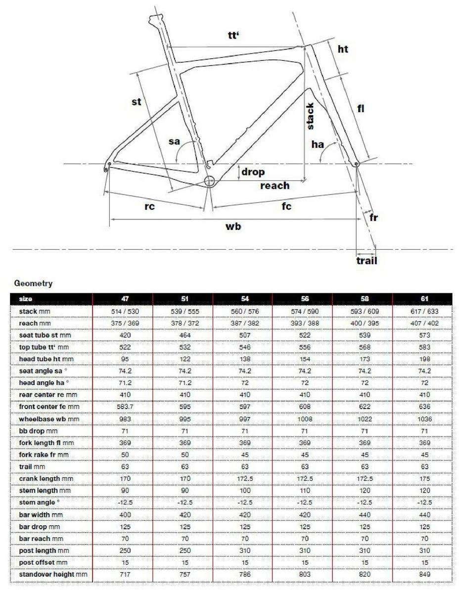 BMC Roadmachine RM01 Ultegra Di2 2017 геометрия