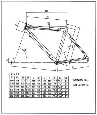 Bianchi 928 Superleggera geometry