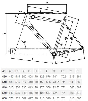 Bianchi Interpida геометрия