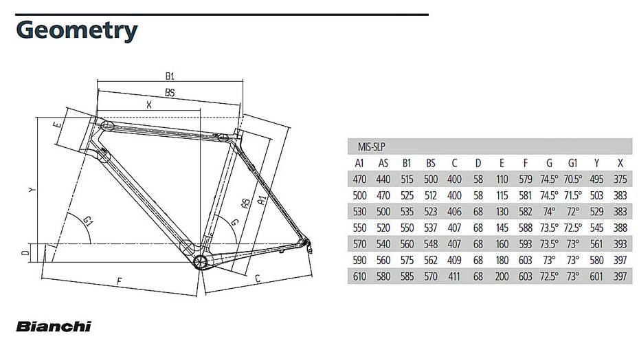 Bianchi Specialissima Dura Ace 2017 geometry