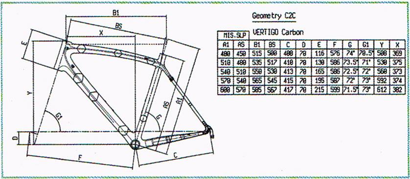 Bianchi Vertigo геометрия