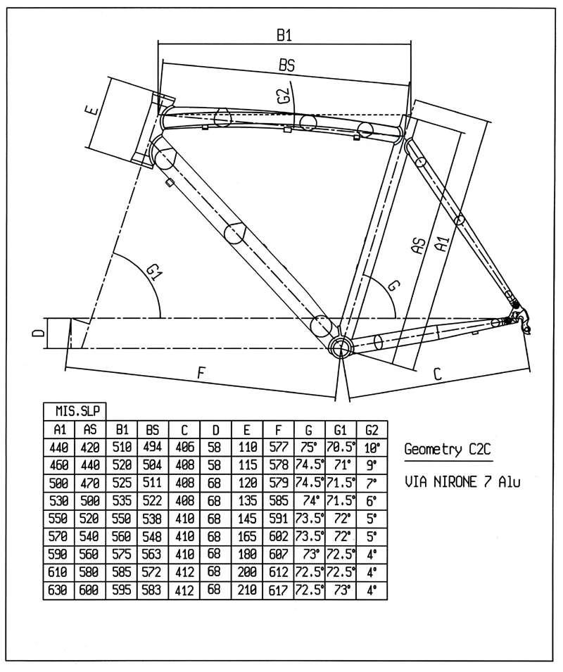 Bianchi Via Nirone 7 геометрия
