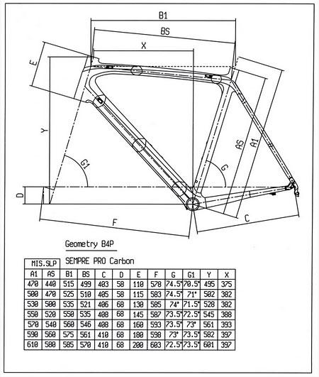 Bianchi Sempre Pro 2016 геометрия