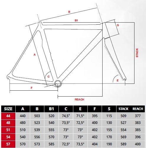 Bottecchia Emme 3 Gara Ultegra RED LAB+ геометрия