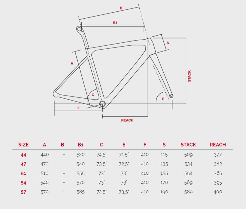 Bottecchia T2 Doppia Corsa redlab геометрия