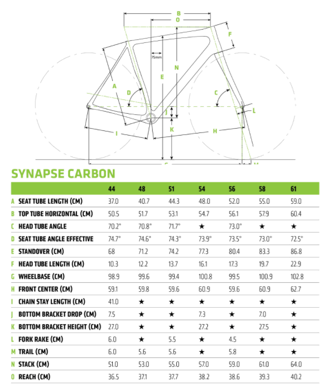 Cannondale synapse geometry
