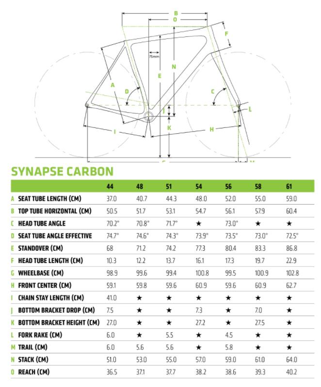 Cannondale Synapse Carbon Disc 105 2018 геометрия