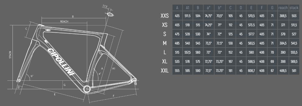 Cipollini NK1K геометрия