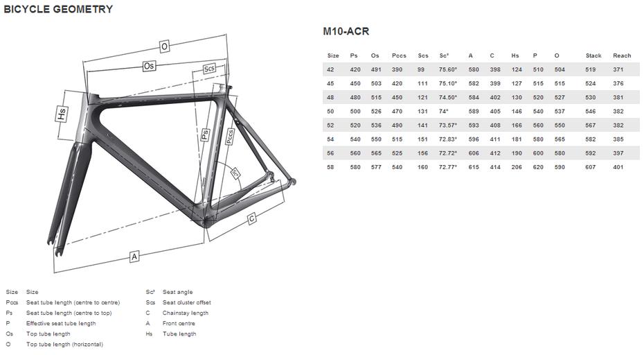 Colnago AC-R геометрия