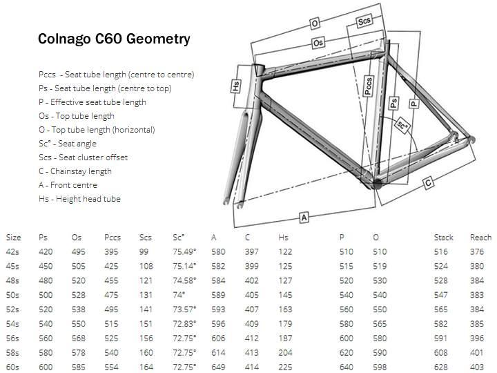 Colnago c60 геометрия
