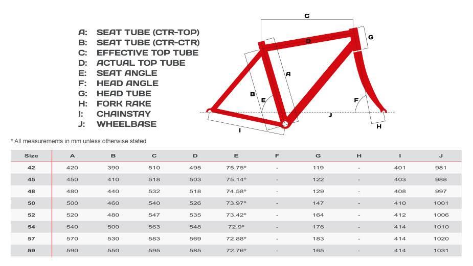 Colnago CLX 3.0 геометрия