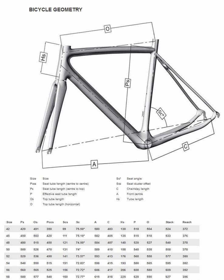 Colnago CX Zero геометрия