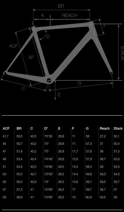 De Rosa King XS 2017 геометрия
