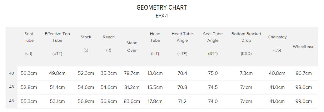 Eddy Merckx EFX Geometry