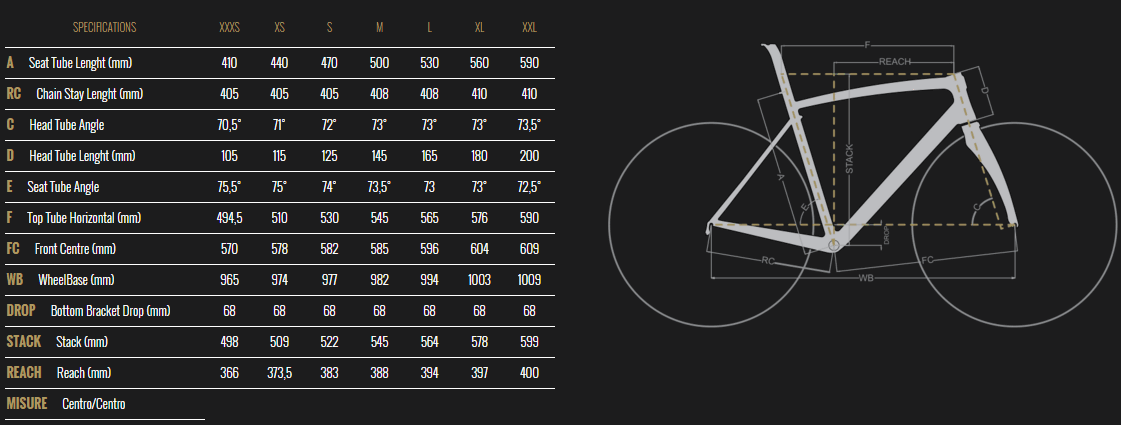 Fondriest TF4 геометрия