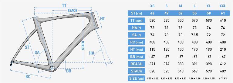 Lapierre Aircode SL 600 FDJ 2017 геометрия