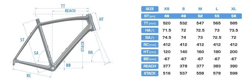 геометрия lapierre sensium 300