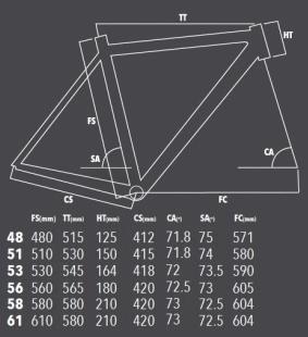 Lee Cougan Drome SL 2016 геометрия