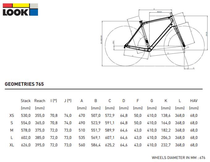Look 765 2016 Геометрия