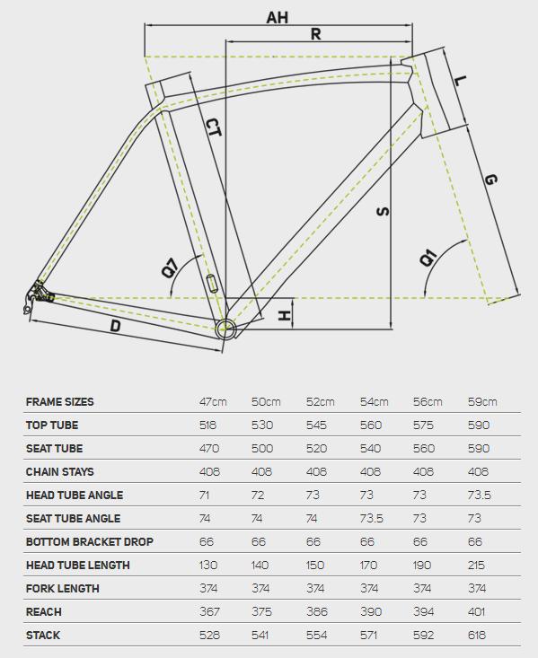 Merida Scultura 901 геометрия