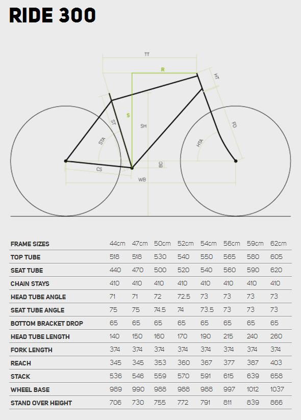 Merida Ride 5000 SE 2016 геометрия