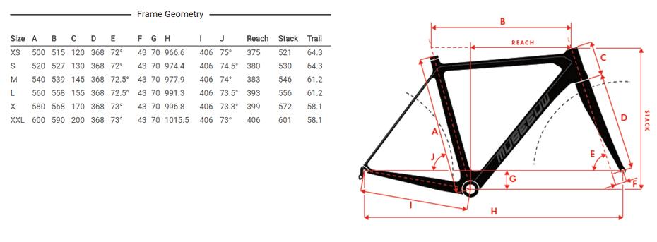 Museeuw MFС 9.0 геометрия