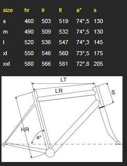 Olmo Deep геометрия