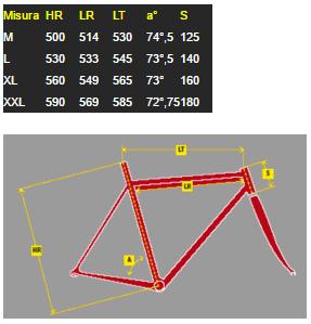 Olmo Link Pro геометрия