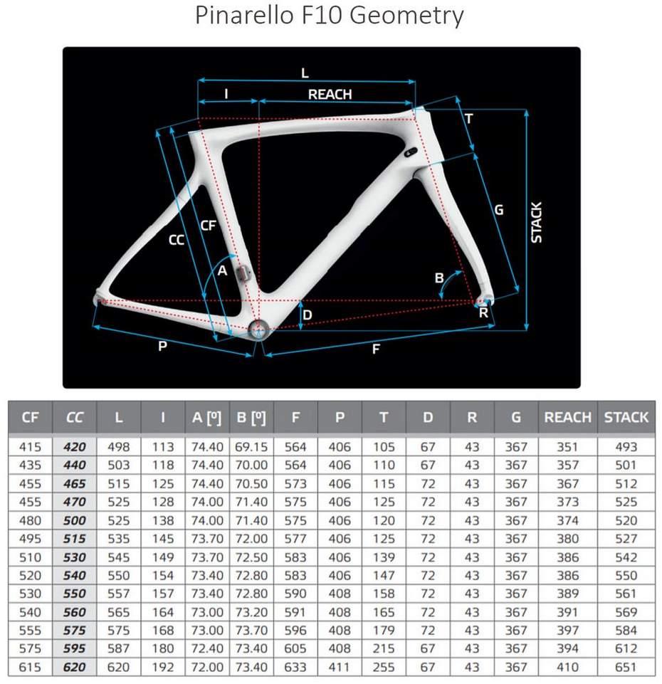 Pinarello Dogma F10 Геометрия