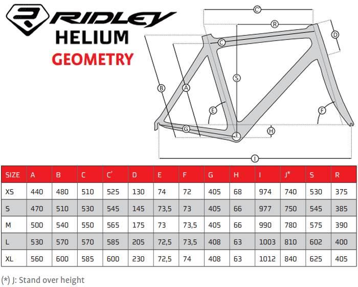 Ridley Helium SL LTD Campagnolo 80TH Anniversary геометрия