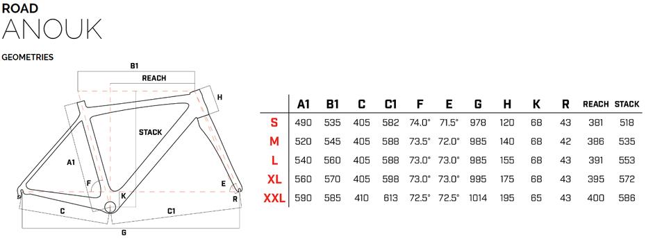 Scapin Anouk геометрия