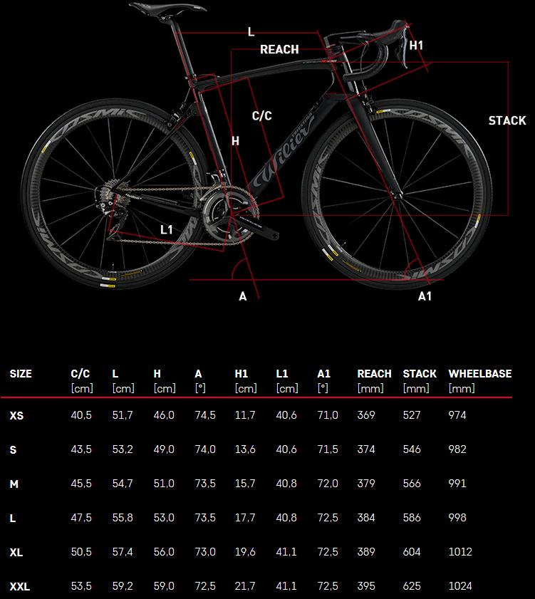 Wilier Cento 10 NDR геометрия