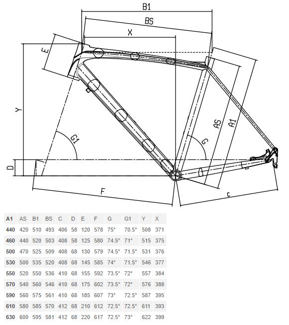 Bianchi Impulso Disc 105 2016 геометрия