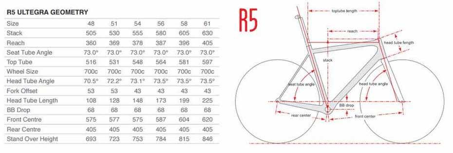 Colnago V2-r Sram Red eTap Геометрия