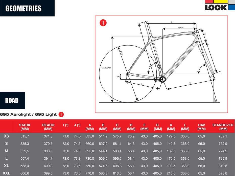 look 695 geometry